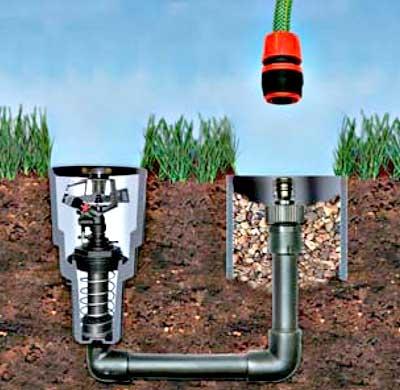 Rasen Bewässerungssystem versenkregnerkit click pop cpk bj bewässerungstechnik