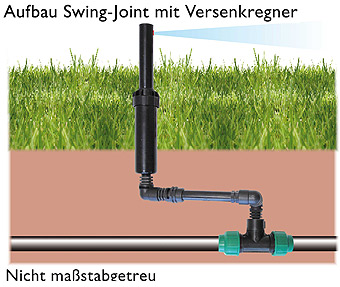 Rasen Bewässerungssystem versenkregner für rasenflächen bj bewässerungstechnik